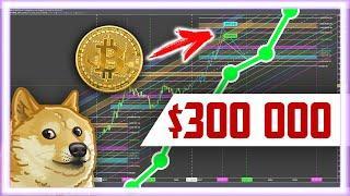 БИТКОИН = $300 000 В 2021 ГОДУ | Биткоин Прогноз Крипто Новости | Bitcoin BTC Как заработать 2020