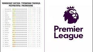 Чемпионат Англии по футболу. 10 тур. Премьер-лига. АПЛ. Результаты, расписание и турнирная таблица.