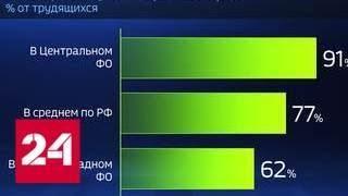Россия в цифрах. Насколько россияне довольны своей работой? - Россия 24