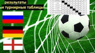 Футбол, Чемпионат Англии, Чемпионат России, Чемпионат Германии. Обзор туров, турнирная таблица