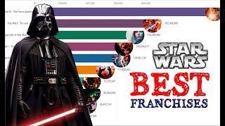 Звездные Войны  популярные фильмы star wars