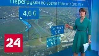 """Спортсмены на вырост: обгонят ли молодые опытных на """"Формуле-1"""" - Россия 24"""